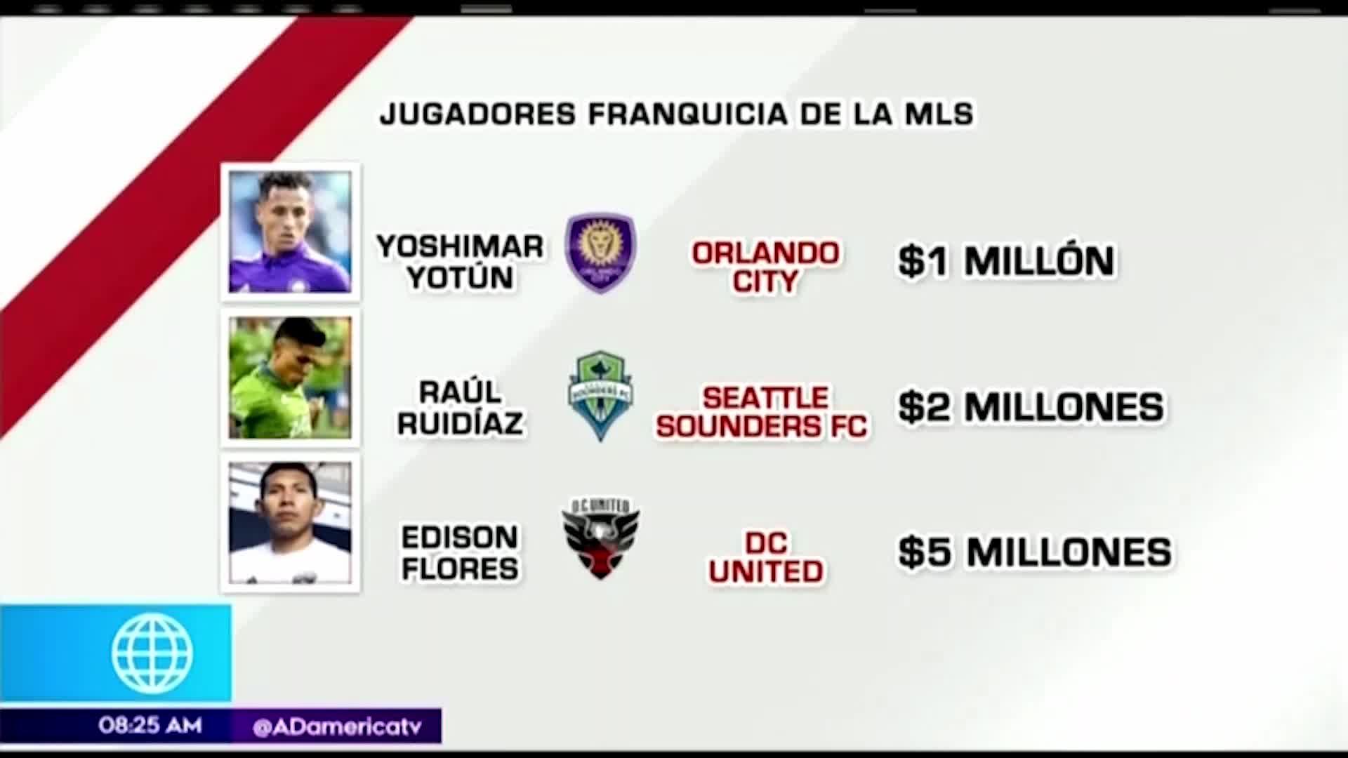 Edison Flores se convierte en jugador franquicia de la MLS