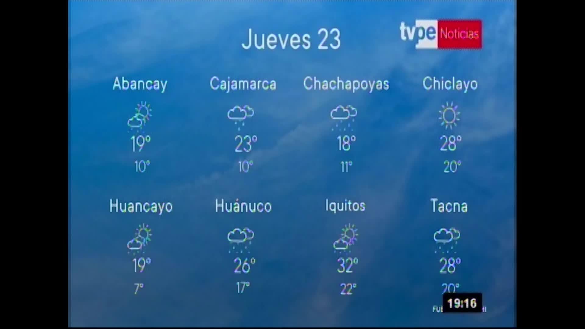 Senamhi: este es el pronóstico del clima en Lima para hoy jueves 23 de enero del 2020