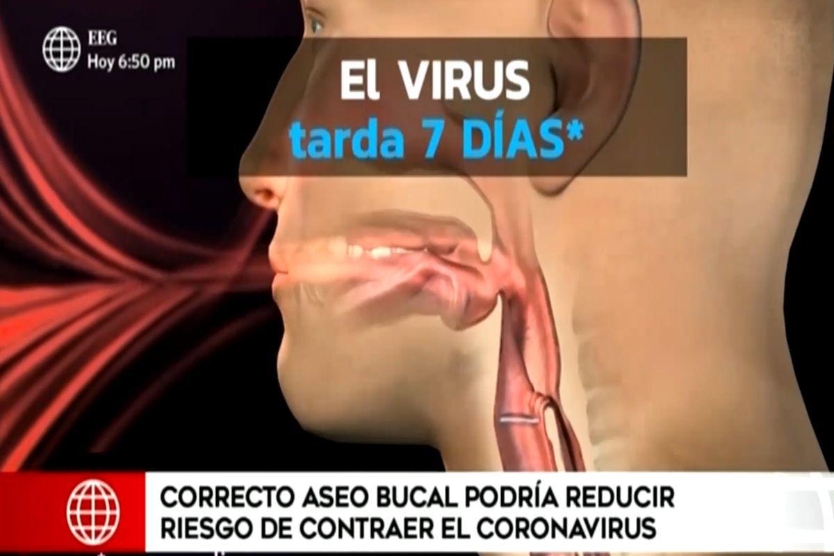 Médico resalta el uso de enjuague bucal como medida de prevención ante la COVID-19