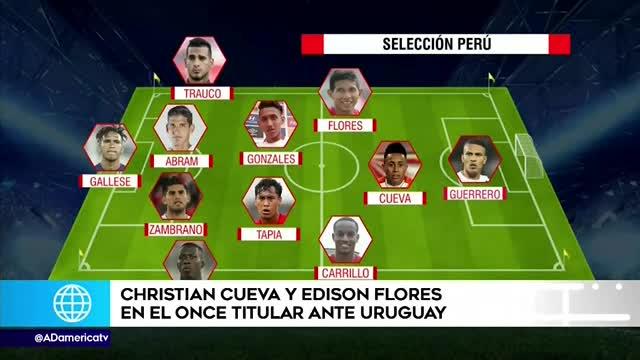 Perú vs Uruguay: Ricardo Gareca alinearía a Flores y Cueva en el once titular