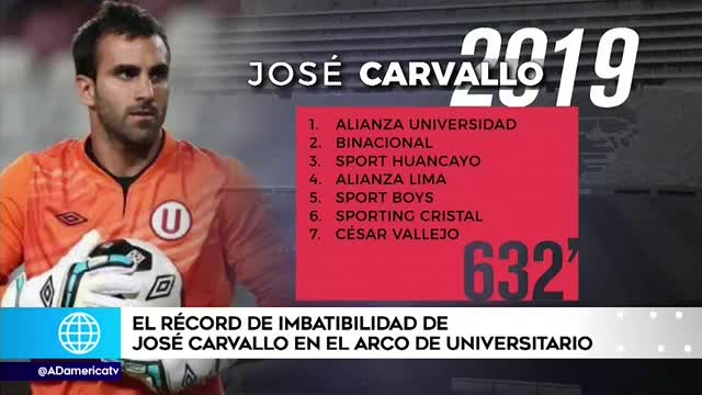 José Carvallo rompe récord de imbatibilidad en Universitario