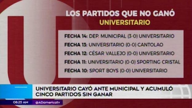 """Los números rojos de la """"U"""" en el Clausura"""