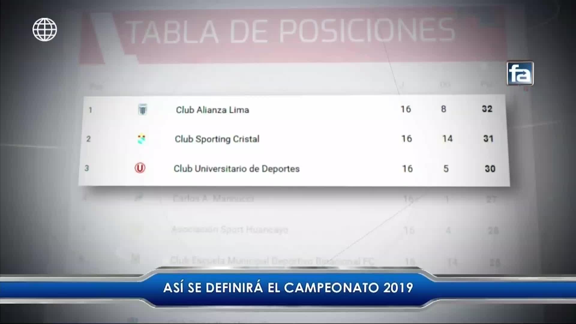 Los escenarios que necesitan Alianza, Cristal y Universitario para ganar el Torneo Clausura